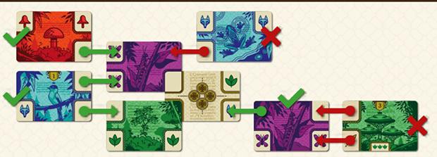طریقه-گذاشتن-کارت-های-بازی-ماتیکان